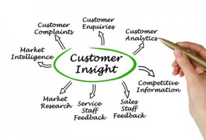 Customer-Insight