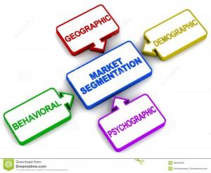 market-segmentation-types-28845369