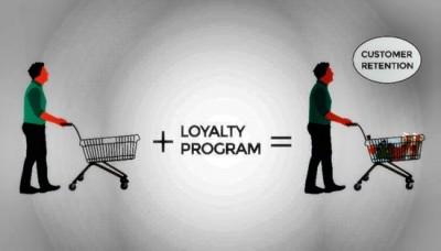 customer-loyalty-program-feature-image